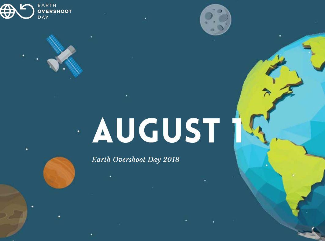 Le Jour du Dépassement Mondial sera le 1er août cette année